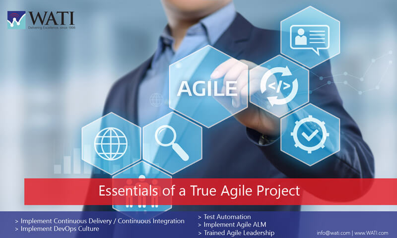 Agile Software Development Business Internet Techology Concept.