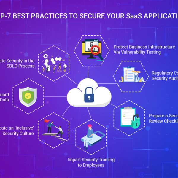 7 Best Practices To Secure Your SaaS Application