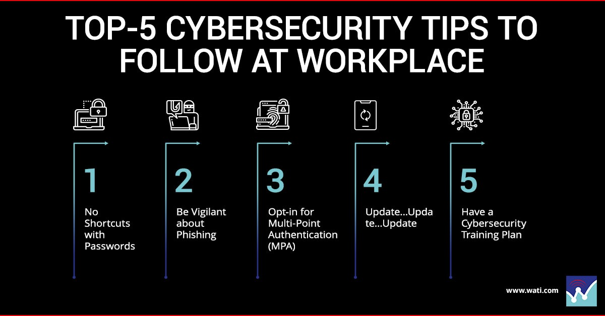 Top-5 Cybersecurity Tips At Workplace