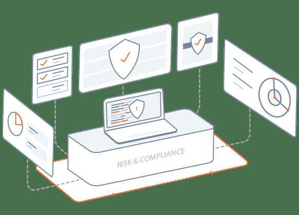 WATI Cyber risk & compliance