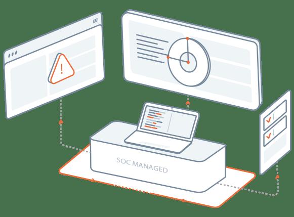 WATI SOC Managed services